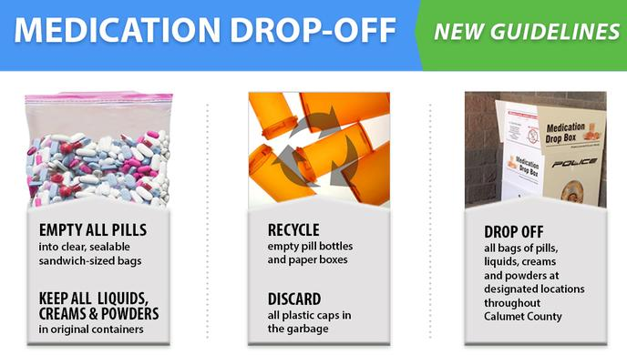 Medication Drop Off - New Guidelines