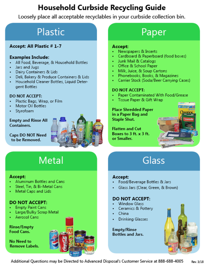 Household Recycling Guide - Plastic, Paper, Metal and Glass